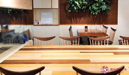 岡山表町購物必去咖啡店「Cafe&Bar PARK」店內一景