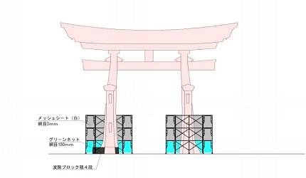 严岛神社大鸟居日本广岛整修到什么时候预计2019年6月整修到2020年8月