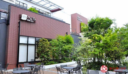 岡山伴手禮雜貨推薦必逛「HAREMACHI 特區 365」的外觀